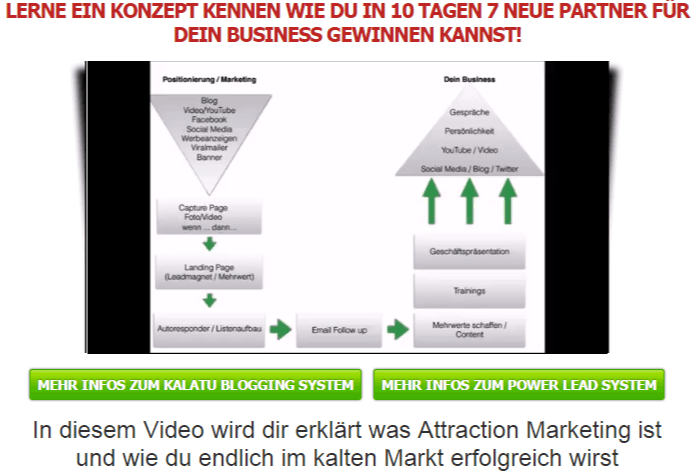 Mit Attraction Marketing zum Erfolg im MLM